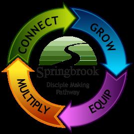 disciple_pathway